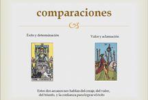 Comparaciones de Arcanos