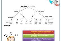 Time Values – Trường độ note nhạc. / Mời các bạn cùng ADAM Muzic ghi nhớ trường độ note nhạc (Time Values) qua infographic dưới đây nhé!