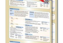 Business & Personal Development Reference Guides / This board contains all the Permacharts quick reference guides related to business and personal development