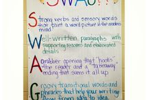I'm a 6th Grade English Teacher! / Writing prompts, lesson ideas, and activities for my 6th grade language arts class. / by Amber Maude