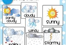 Időjárás kártyák / Weather cards