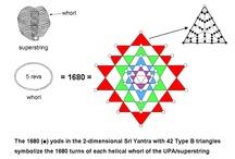 Visual Math, Science etc / by 234 barbara