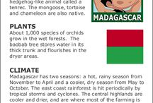 Countries-Madagascar