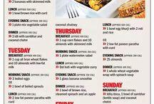 diet veg fat loss