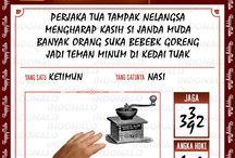 Prediksi Togel Online IndoNalo 13 Januari 2016 / Prediksi Togel Online, Bocoran Togel, Angka Main, Angka Jitu, Prediksi Online, Togel Indonesia Online IndoNalo