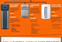 HVAC Infographics / Be a savvy home owner. Check out these helpful infographics to step up your energy efficiency game.