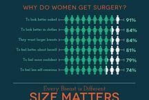 Plastic Surgery Infographs