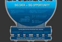 BIG DATA evolution / inflection point in data science,