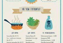 Инфографика-Правильное питание