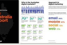 The 2012 Big Australia Report / by Responsys