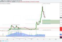 My trade / tradingview