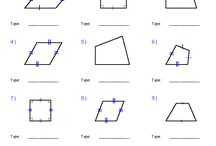 Year 7 Numeracy: Using spatial reasoning / Classify triangles according to their side and angle properties and describe quadrilaterals.
