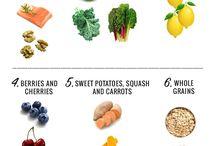 Sjogrens Syndrome Diet