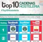 Redes sociales en hostelería