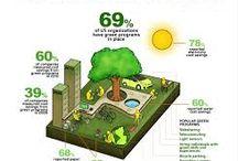 Green Company / Membangun Perusahaan Hijau (Green Company) untuk Daya Saing Bisnis