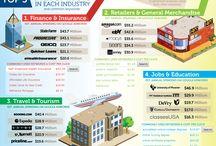 Google Advertising & PPC