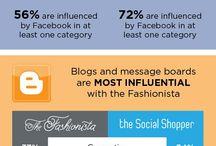 Fashion Brand Marketing / by Gobsmacked