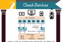 Technology Infographs
