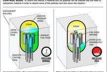EKO 9 Energetyka atomowa - zagrożenia