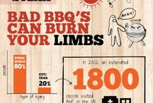 basics:SAFETY (bbq,barbecue,barbeque) / Let's be careful while BBQ'n.  (tags: BBQ, Barbecue, Barbeque, Bar-b-cue, Bar-b-que, B-B-Q, grill, grilling, campfire, chuckwagon, chuck wagon) / by BBQ Explorer