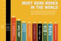 Books / by Melanie Kimball