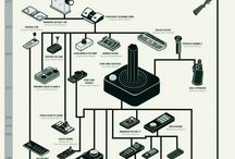 VideoGames and Consoles