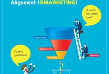 The Smarketers / Taking Inbound Marketing To The Next Level