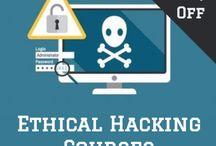 Haking tools