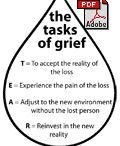 Counseling Grief
