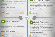 Websites in WordPress