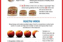 Nutrition and Meals
