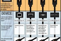 Cable types