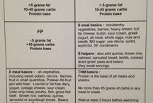 THM meal plans