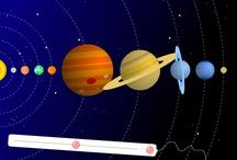 KC tijd en ruimte