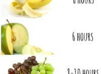 Dehydrated Recipes