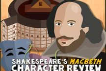 Shakespeare Lives / Everything Shakespeare