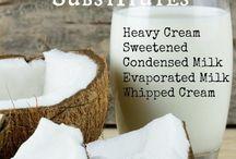 Dairy Milk Substitutes