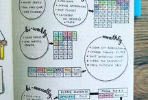 Bullet Journal/Planning