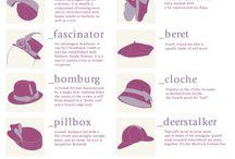 Moda sözlüğü