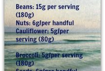 Low Carb Yogurt Low Sugar Yogurt / Low Carb Yogurt Low Sugar Yogurt