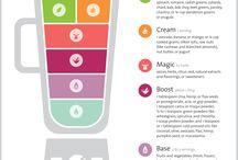 diet tips/recipes