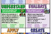 Literacy-Blooms Taxonomy