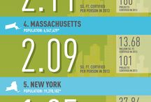 USGBC ♥ LEED / by U.S. Green Building Council