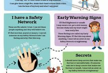 Self protective behaviours