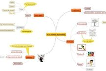 Mind Mapping ' Carte Mentale