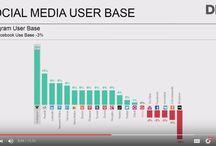 Digital Strategy / Social Media, Digital Strategy