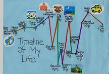 life story ideas
