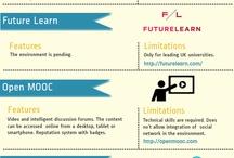 E-learning, TIC & MOOC