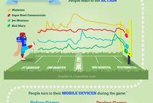 Infographic / by Adrian Biljan