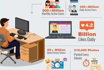 Web & Marketing